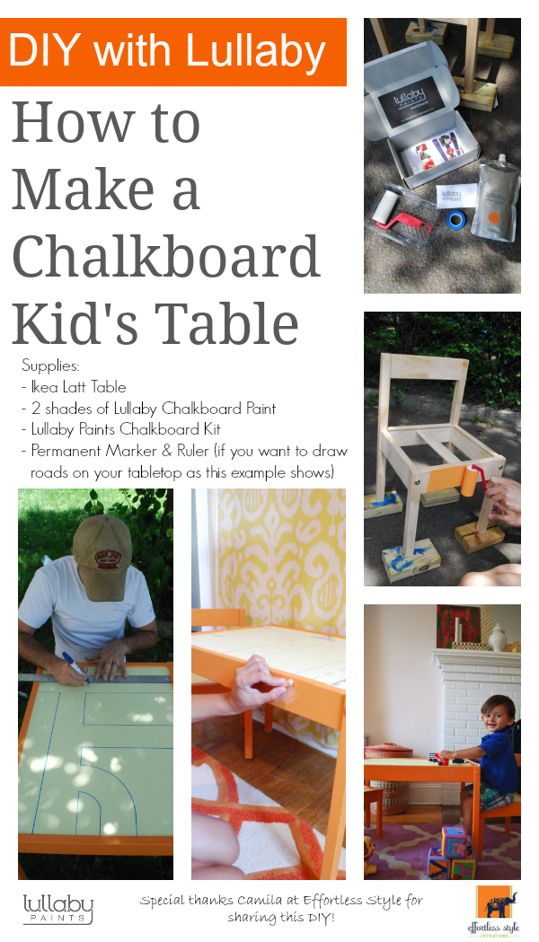how to make a chalkboard table for kids - lullaby paints